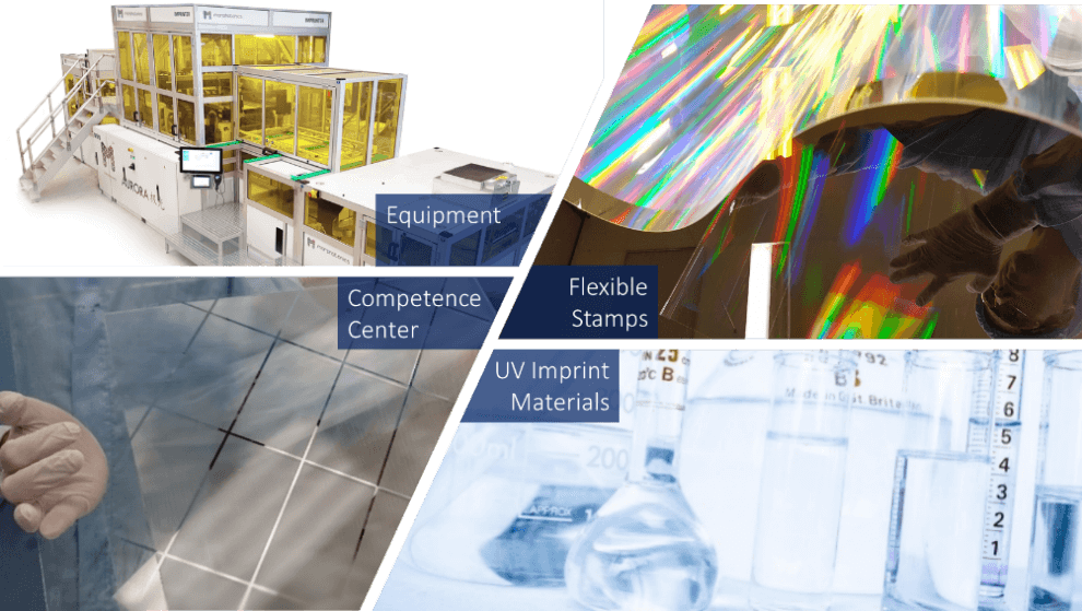Morphotonics' products overview